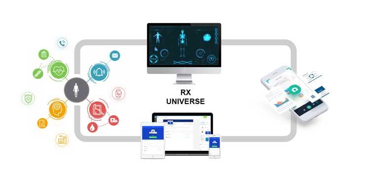 digital medicine platform
